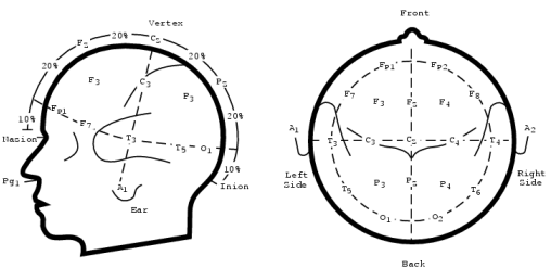 experimental brain computer interface software for the